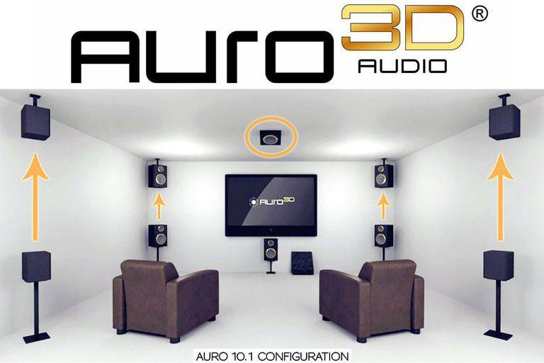 Auro 3D Audio Logo and Speaker Setup