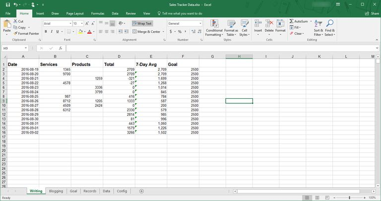 abea9f3f96799 What is Microsoft Excel and What Does It Do?