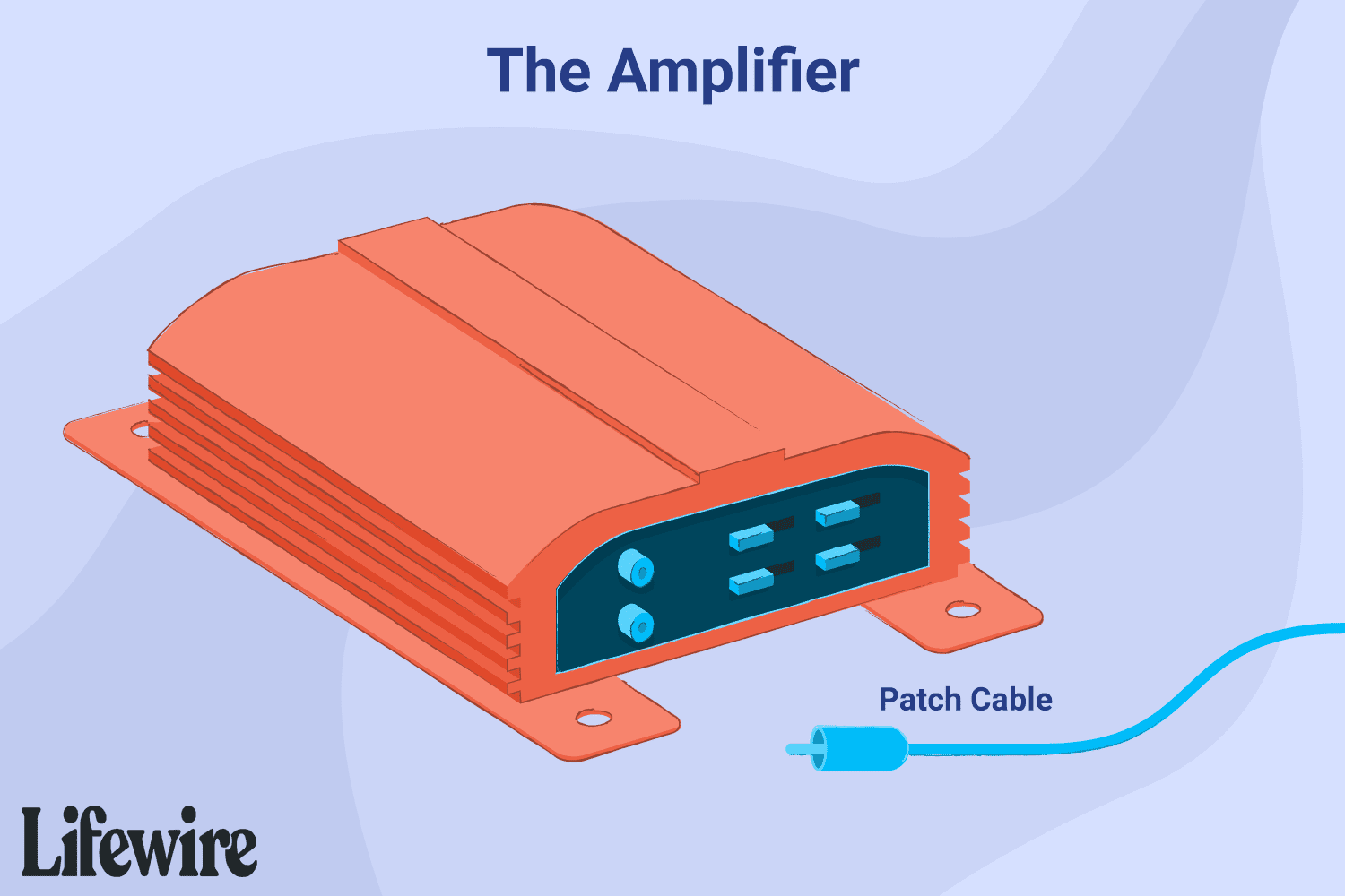 A car amplifier showing a disconnected patch cable.