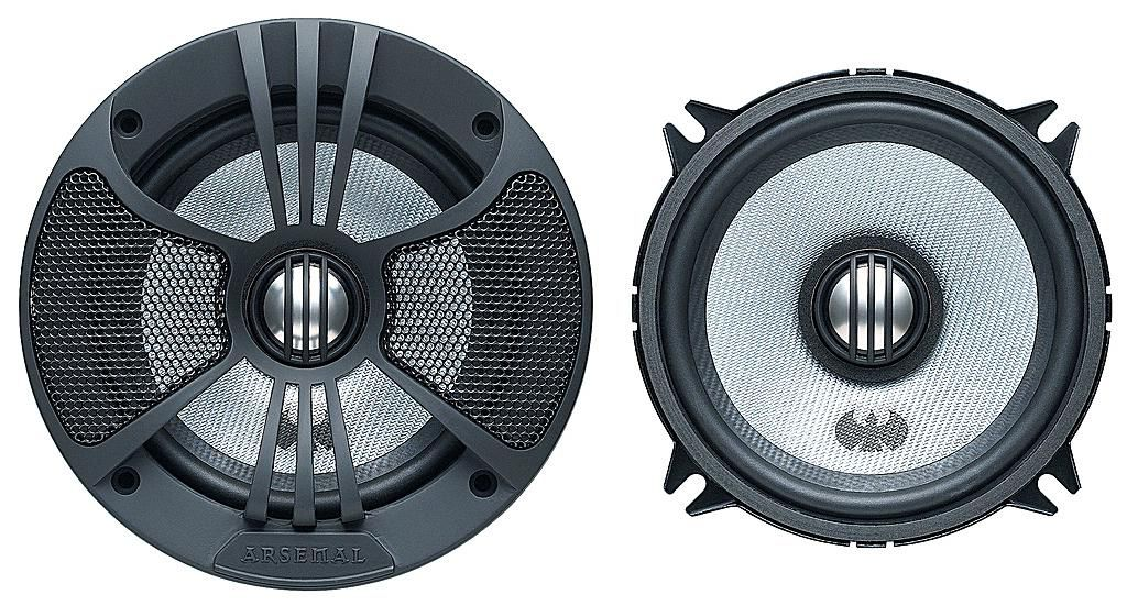 Beginner S Guide To Car Audio Systems