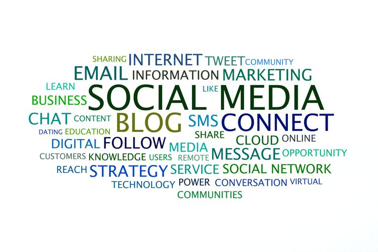 A tag cloud of social media