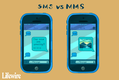 An illustration of the differences between SMS and MMS.