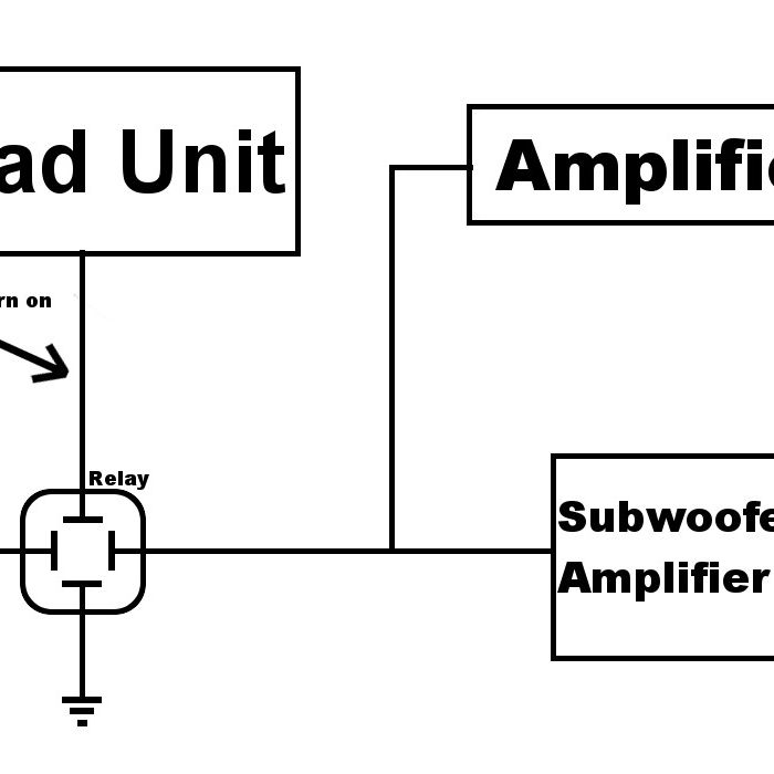 Wiring Two Amps In One Car Audio System