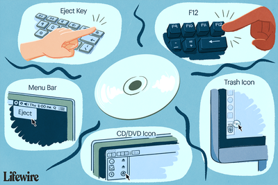 Illustration of 5 ways to eject a CD, including eject key, menu bar, cd icon, trash icon, and f12 key.