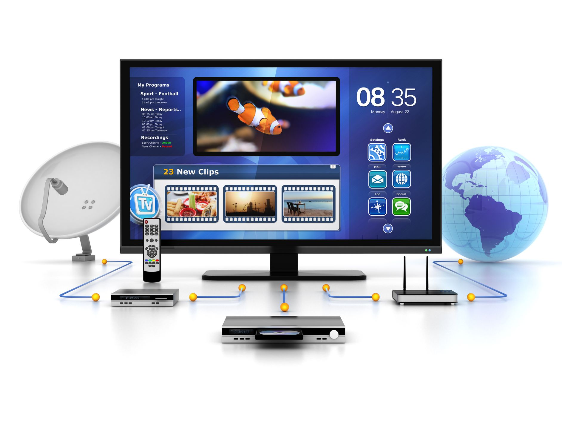 How Do Cable, Satellite, and IPTV Services Compare?