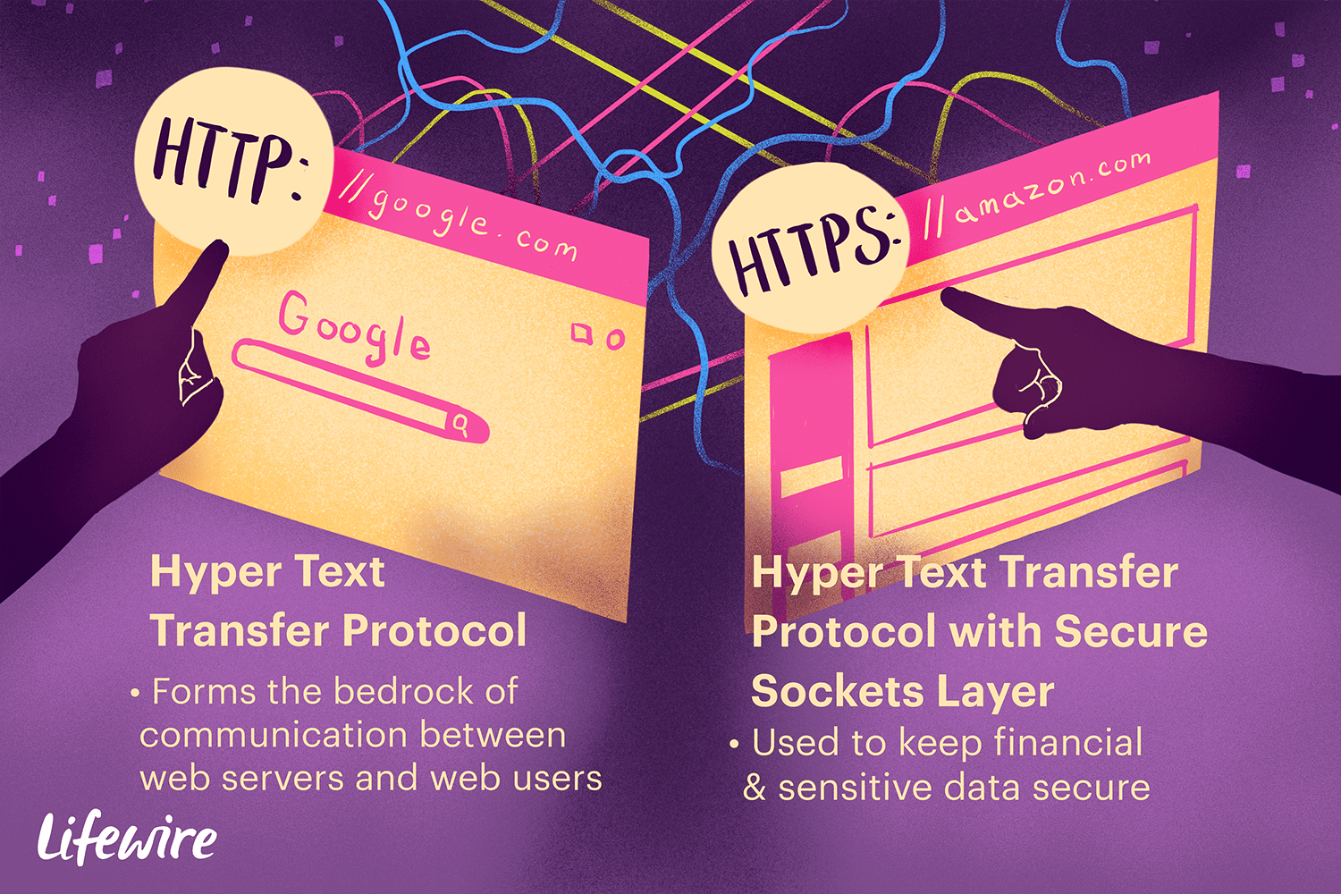 Are HTTP and HTTPS the Same Thing?