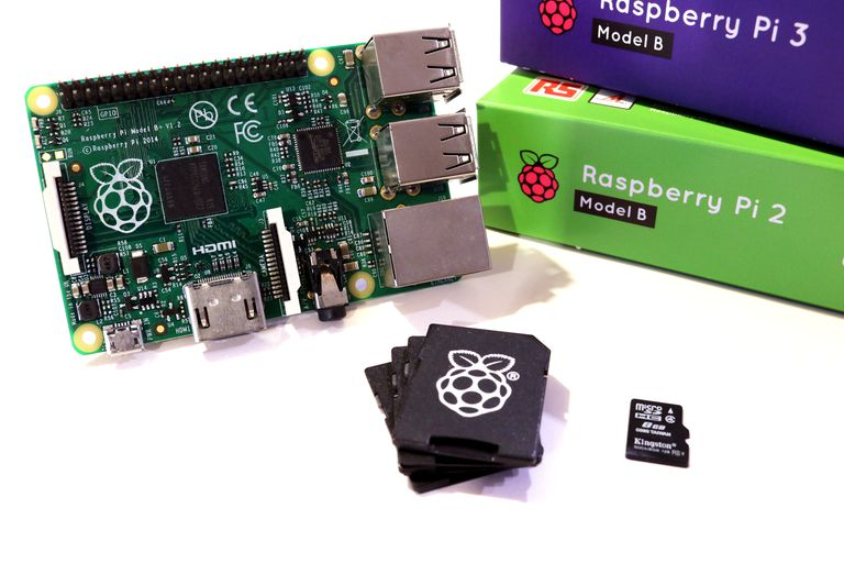 Raspberry Pi and SD Cards