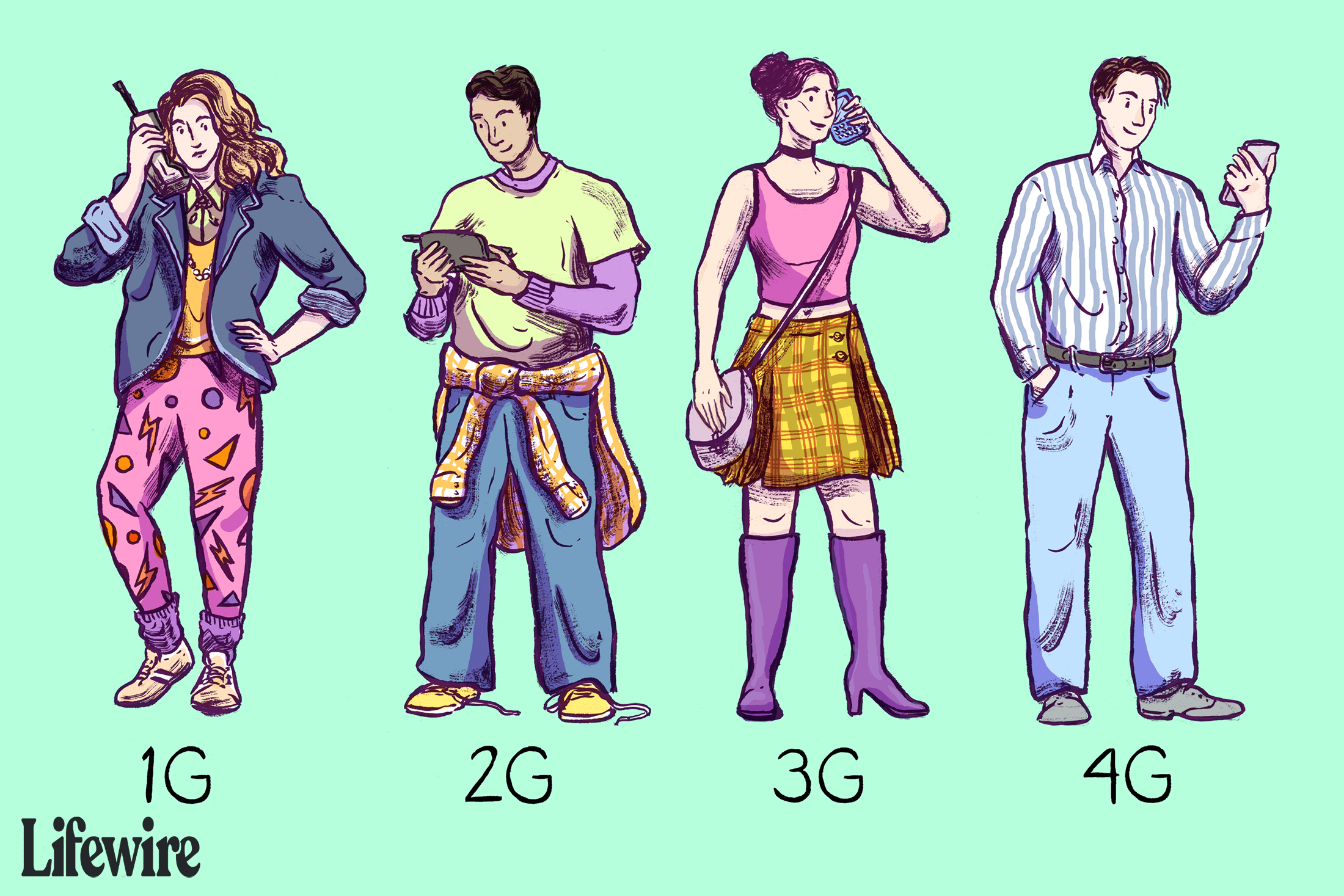 Illustration of 1G - 4G phones in the hands of era-appropriate fashion.