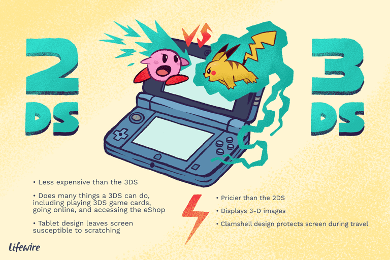 An illustration of Nintendo DS with the differences between 2DS & 3 DS explained.