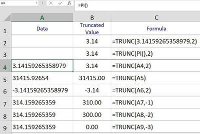 Screenshot of TRUNC functions in Excel