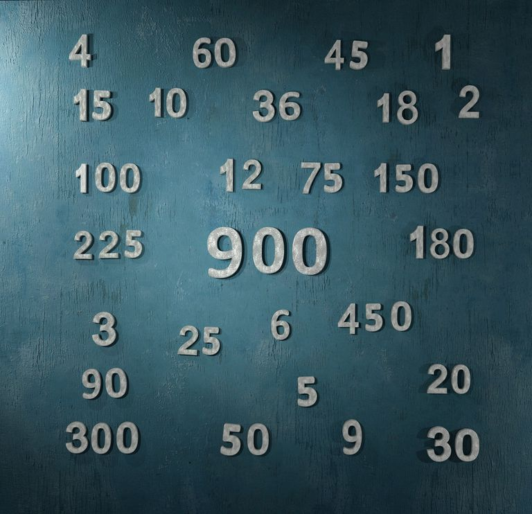 The number 900 and all its factors, illustration