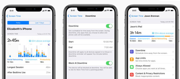 ScreenTime screens in iOS 12