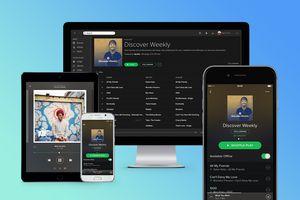 Spotify Music Service running on multiple platforms.