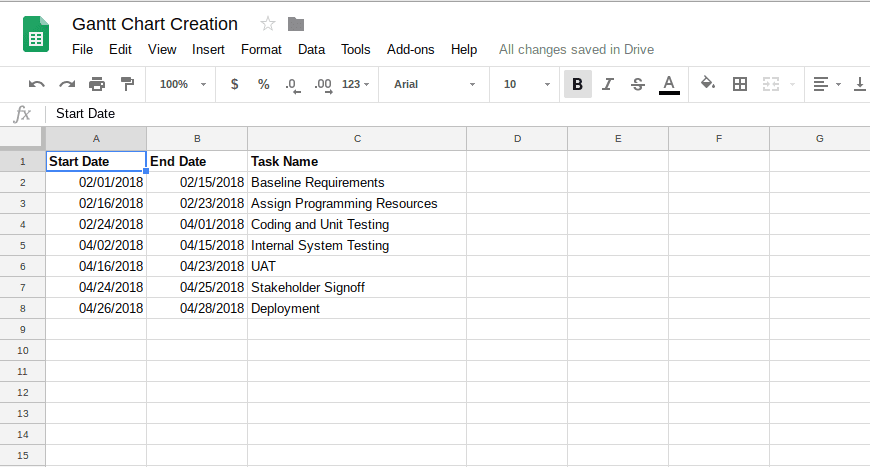 Gantt Project Schedule In Google Sheets