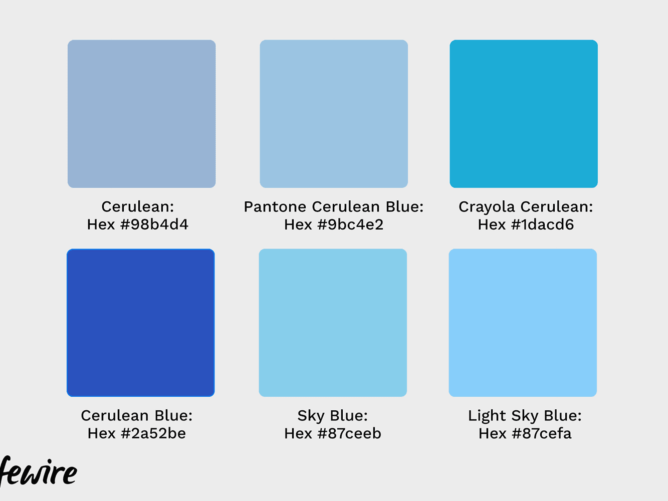 Understanding Cerulean And How It Is Made
