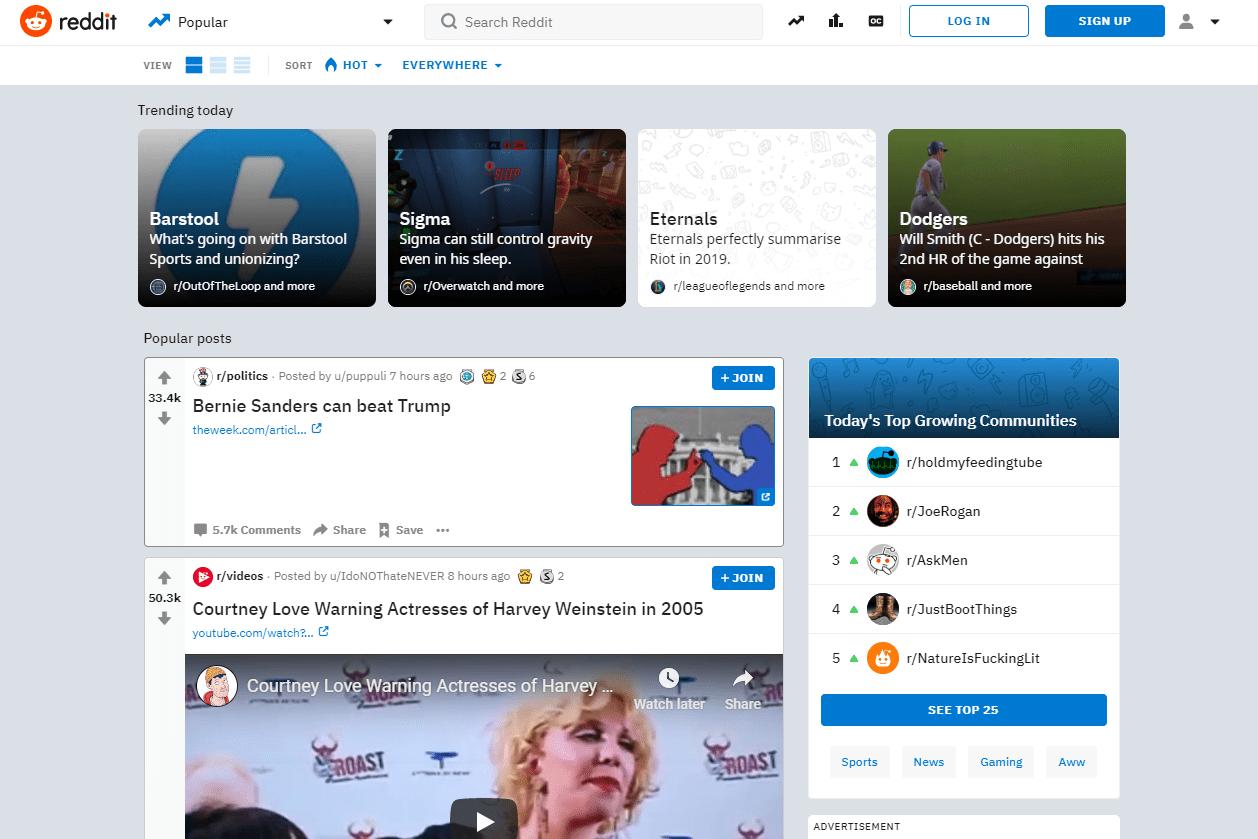 Reddit's most popular posts