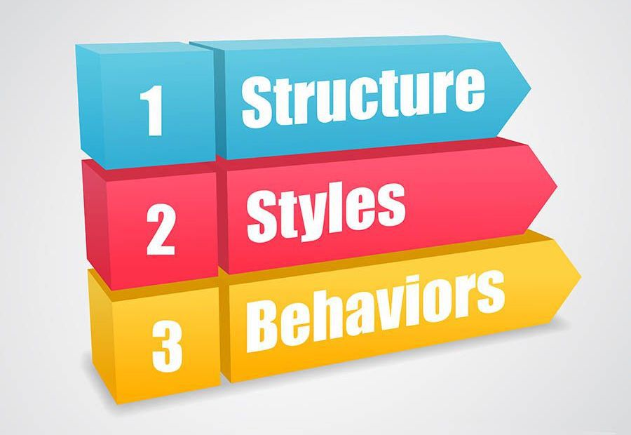 Web Design Layers Structure Styles And Behavior