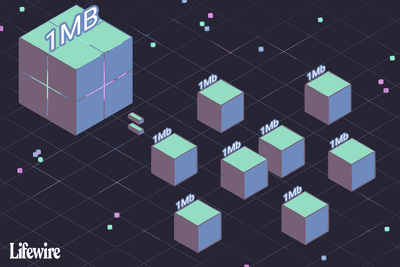 Illustration of a 1MB cube and its equivalent 8 Mb cubes
