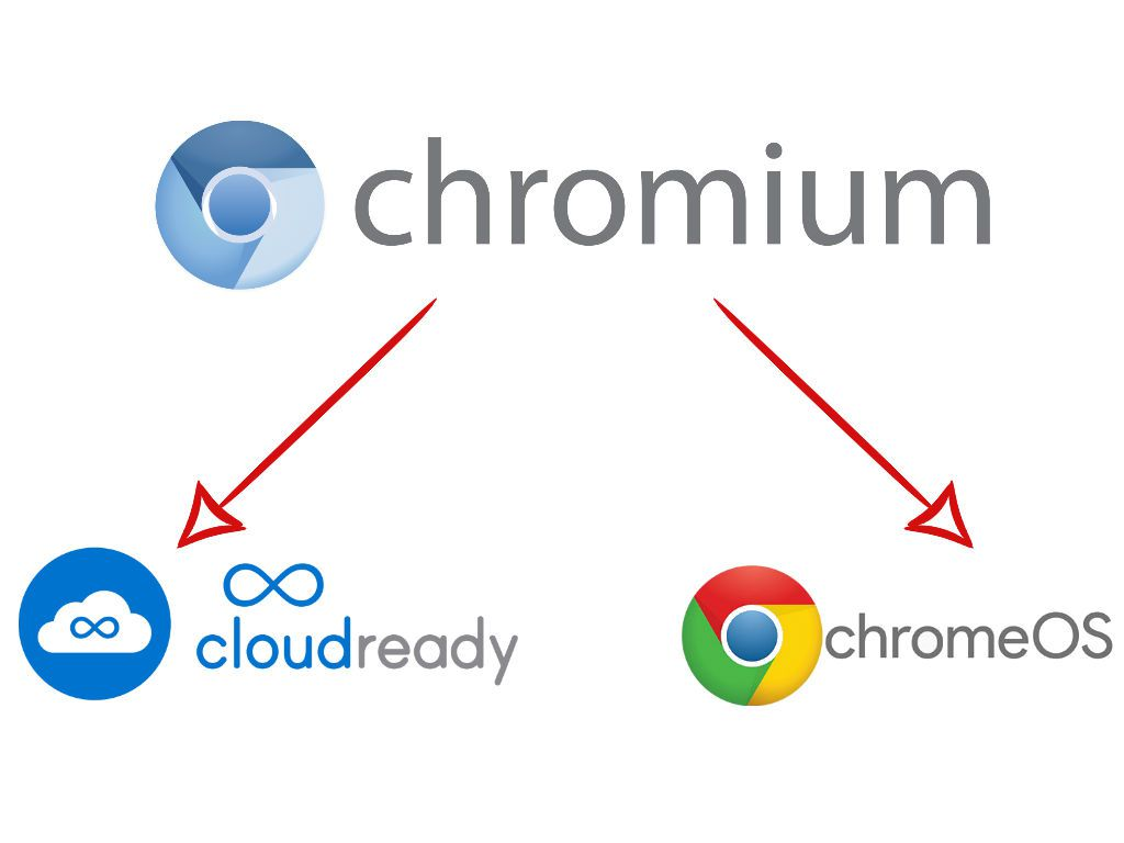 Install Chrome OS on PC or Mac With CloudReady