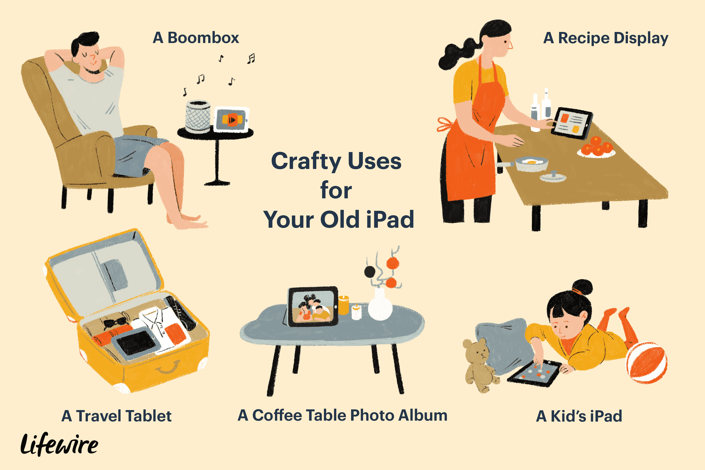 Uses for a First-Generation (Original) iPad