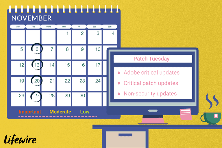 Patch Tuesday (Most Recent: April 9, 2019)