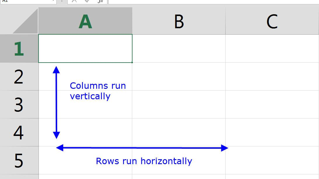 Columns and Rows: What They Are in a Spreadsheet