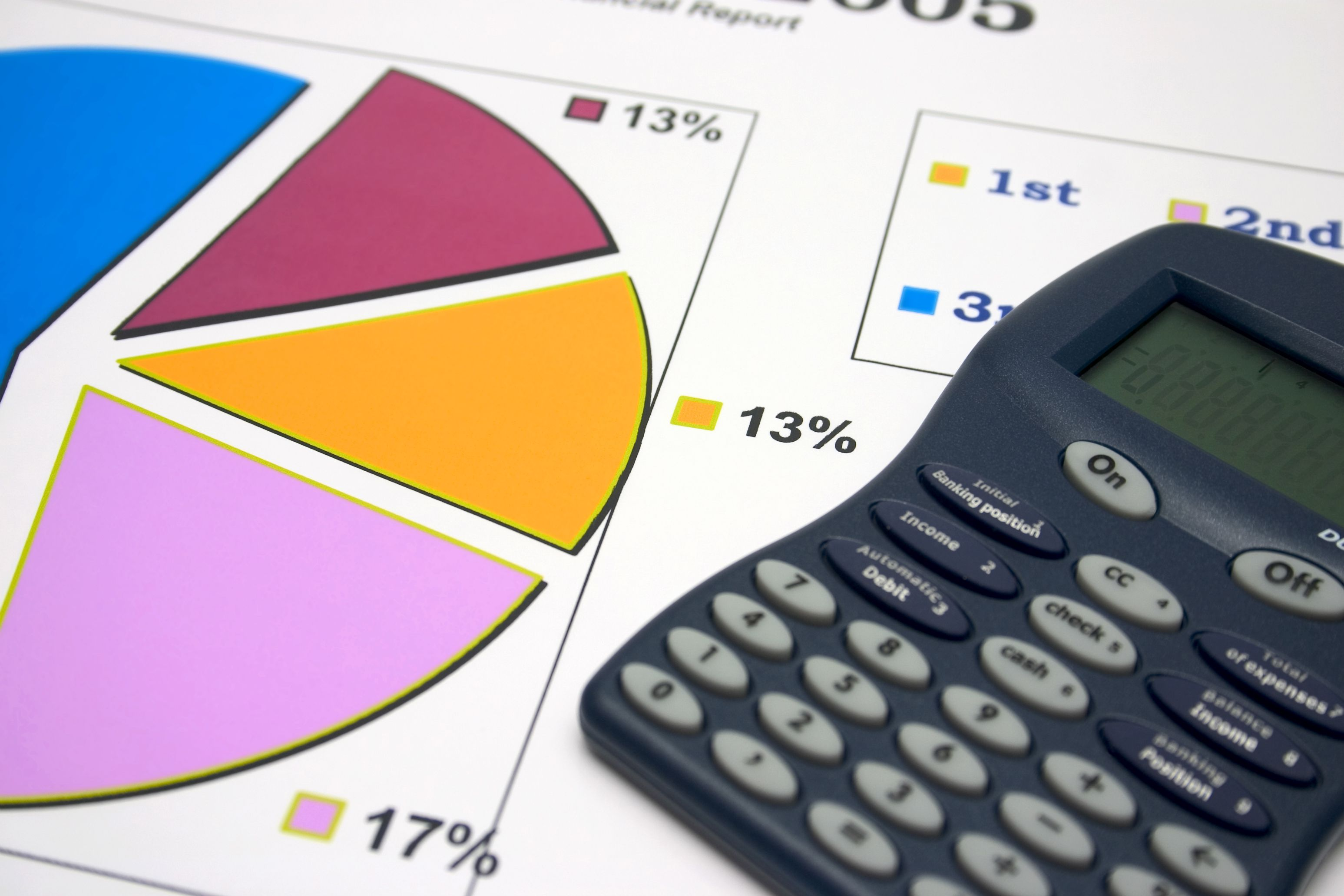 Excel QUOTIENT Function: Divide Numbers