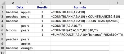 Excel's COUNTBLANK function