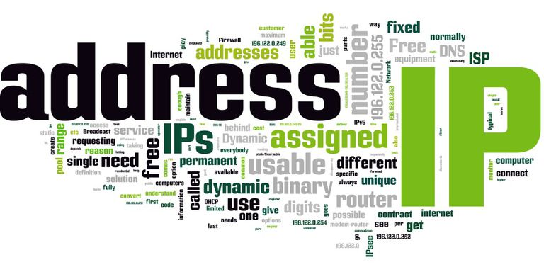 IP Address graphic with several IP related terms of varying sizes and colors