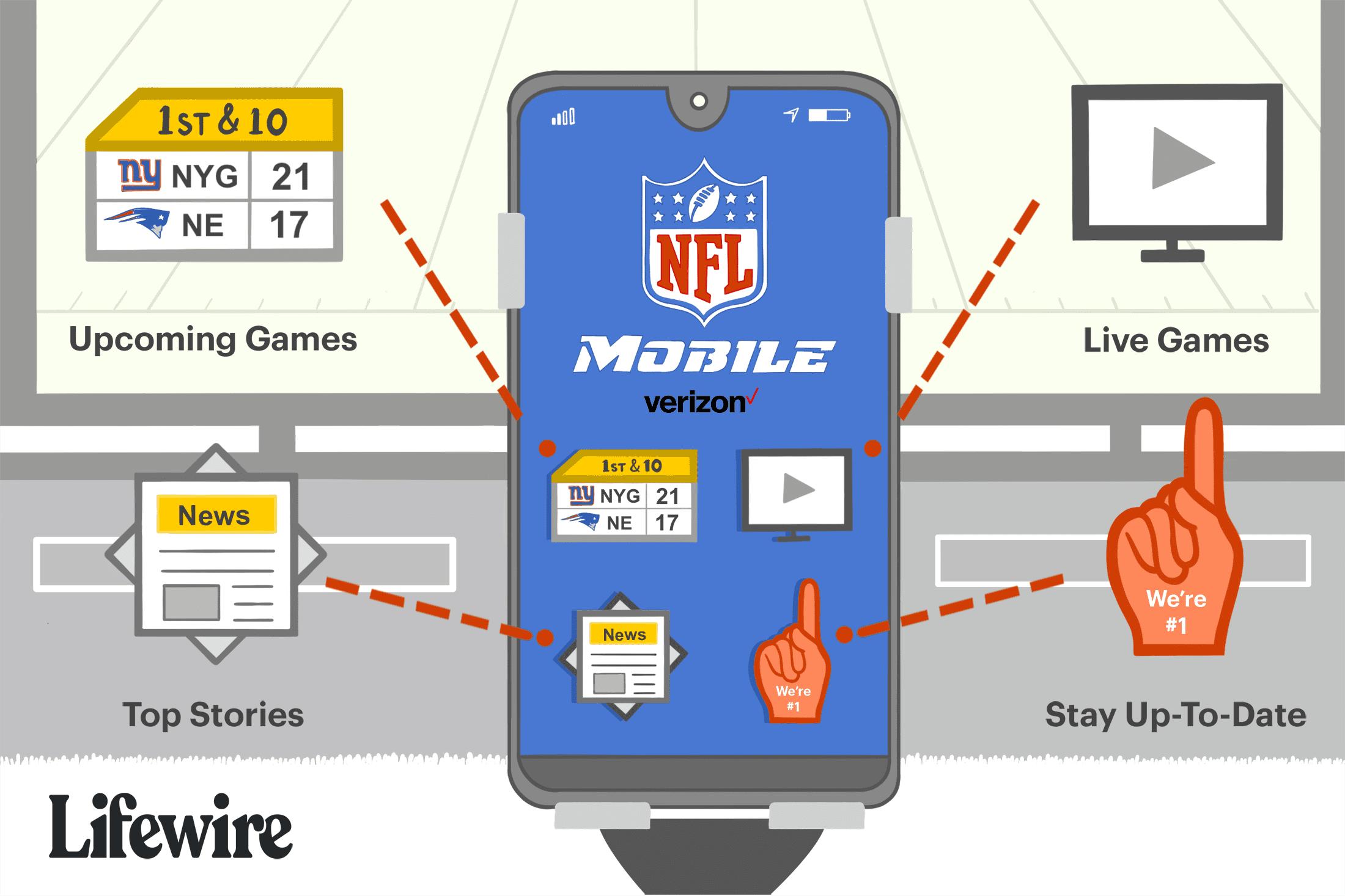Illustration showing the NFL Mobile app