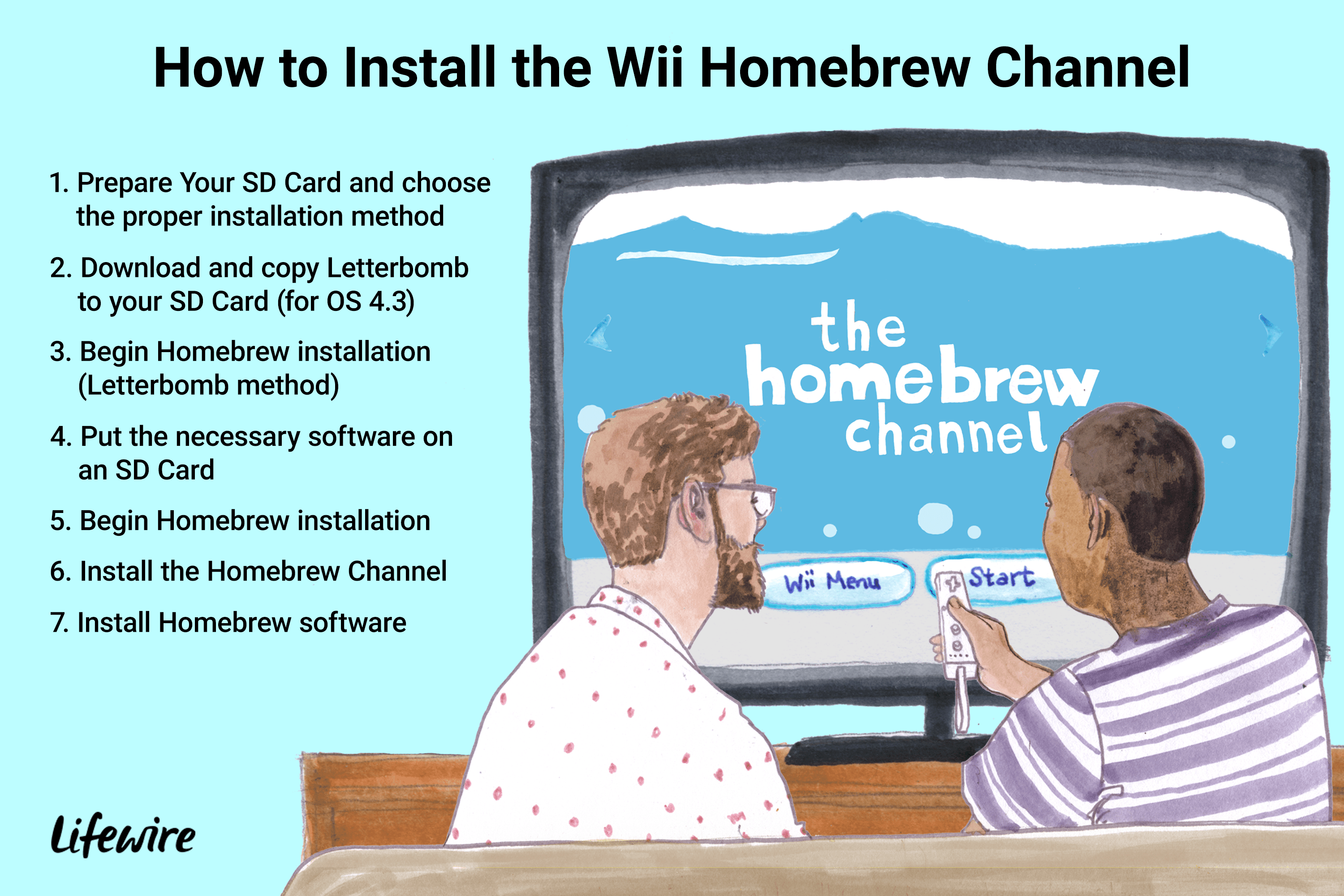 How to install games to wii
