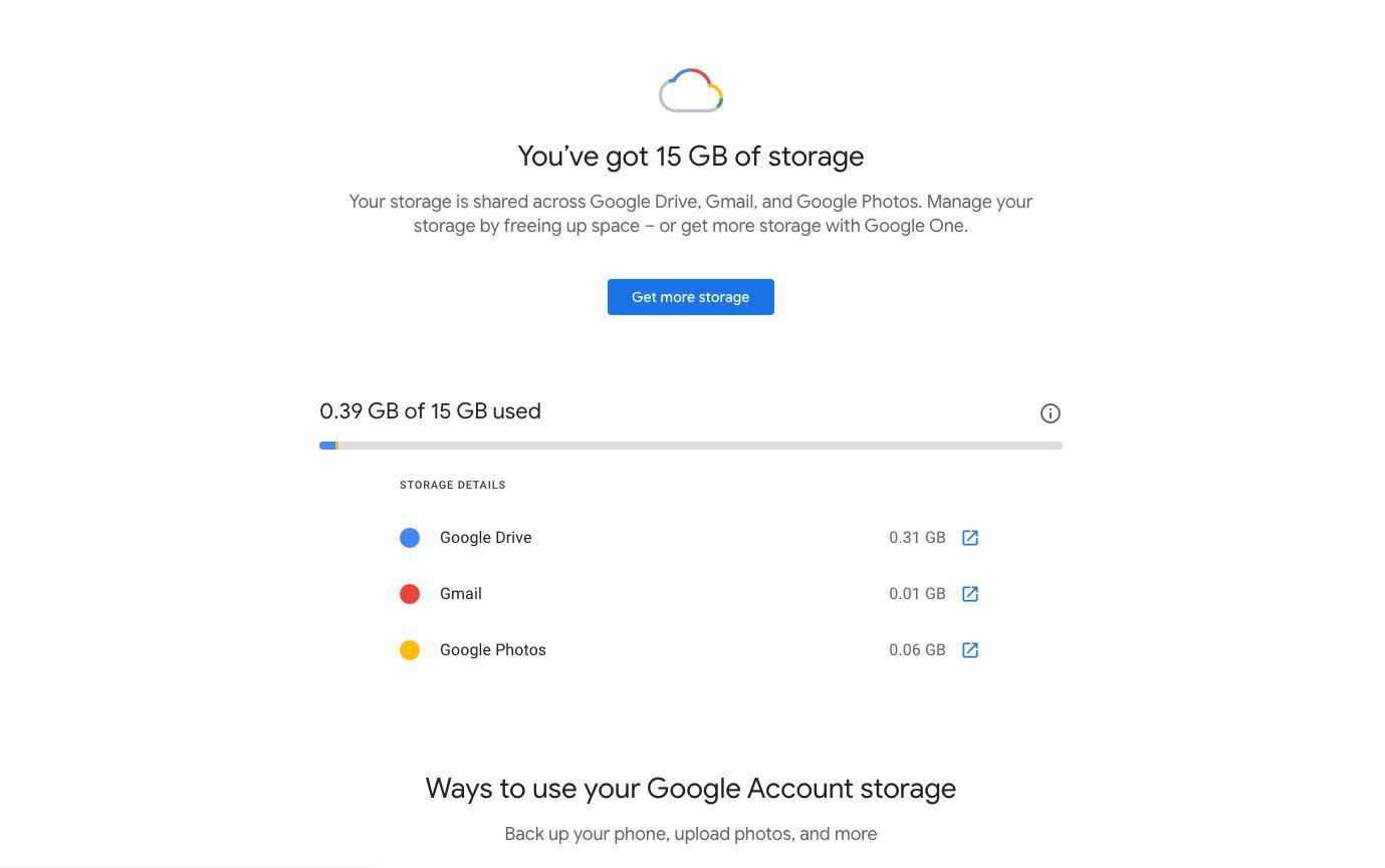 Google account breakdown of storage used