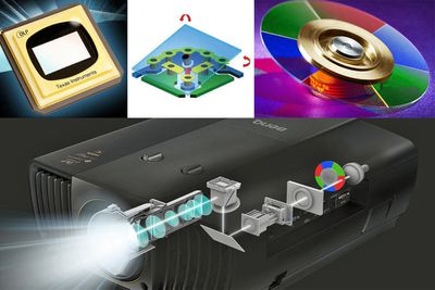 Laser Video Projectors How They Work