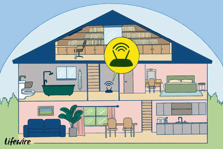 Illustration of a cross-section of a home with Wi-Fi signal covering it entirely