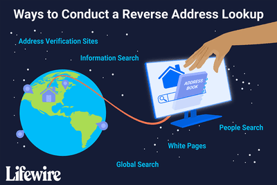 An illustration of the ways to conduct a reverse address lookup