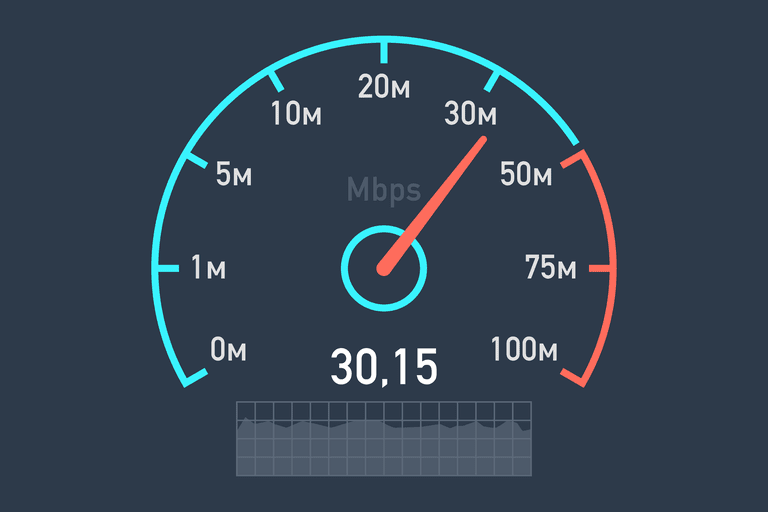 an internet speed test