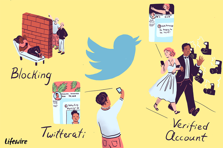 Illustration of Twitter terms Blocking, Twitterati, Verified Account