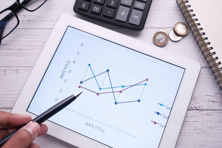 analyzing financial charts