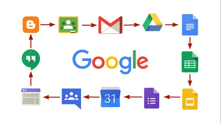 Image result for google apps