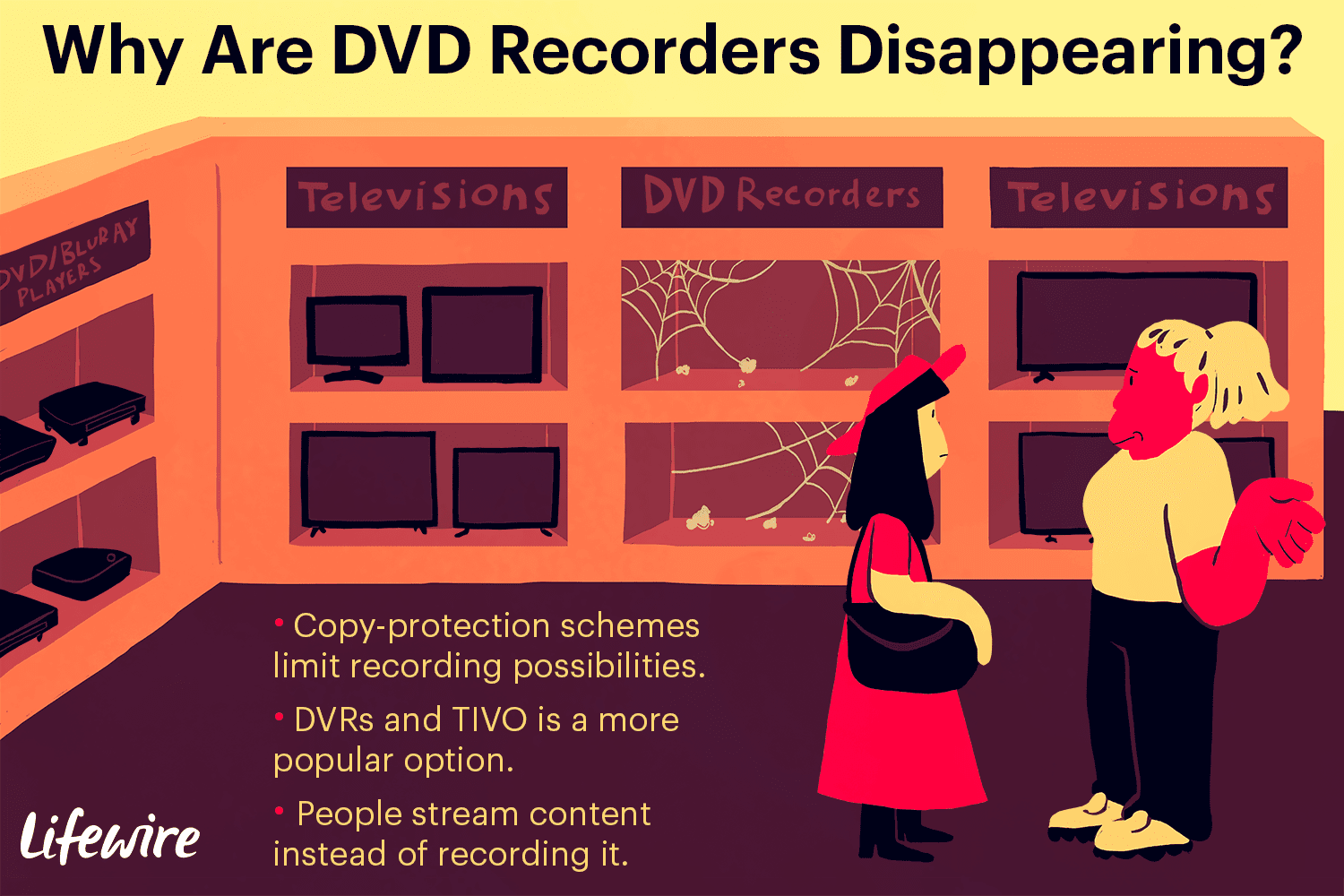 Why DVD Recorders Are Getting Harder to Find