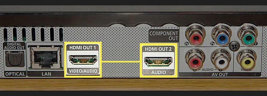 3D Blu-ray Disc Player – Dual HDMI