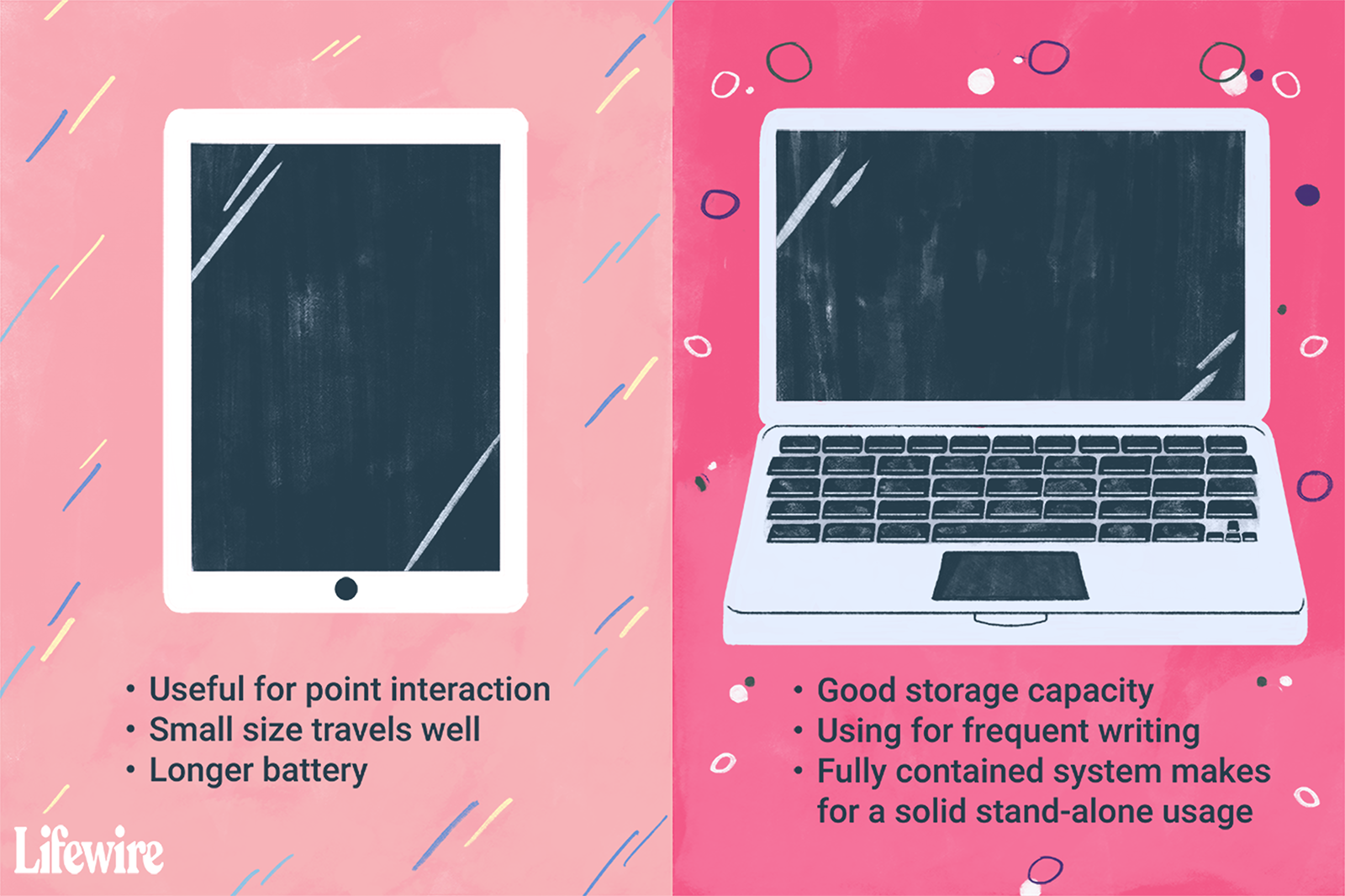 An illustration of a laptop and a tablet with the differences between them listed.