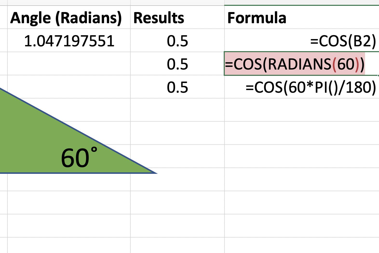 How to Find the Cosine of an Angle With Excel's COS Function