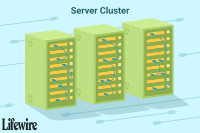 Illustration of a server cluster