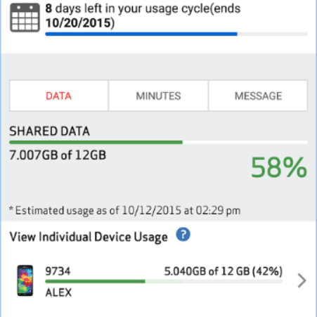 Top 5 Apps for Monitoring Mobile Data Usage