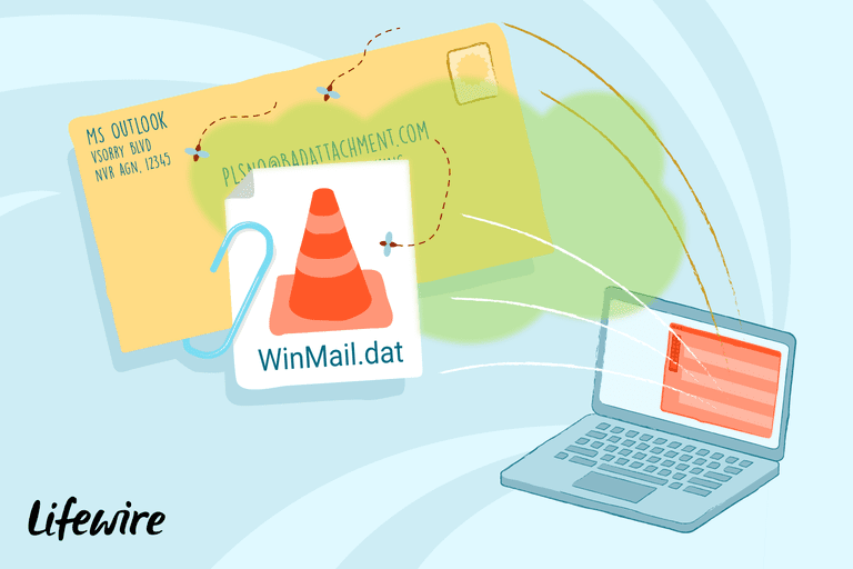 An illustration showing winmail.dat files attached to an email.