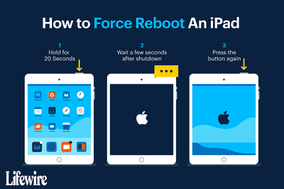 Showing how to force reboot an iPad.