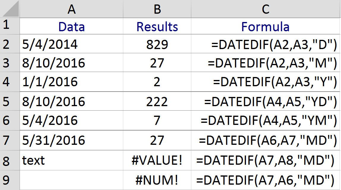 Use Excel S Datedif To Count Days Months Or Years