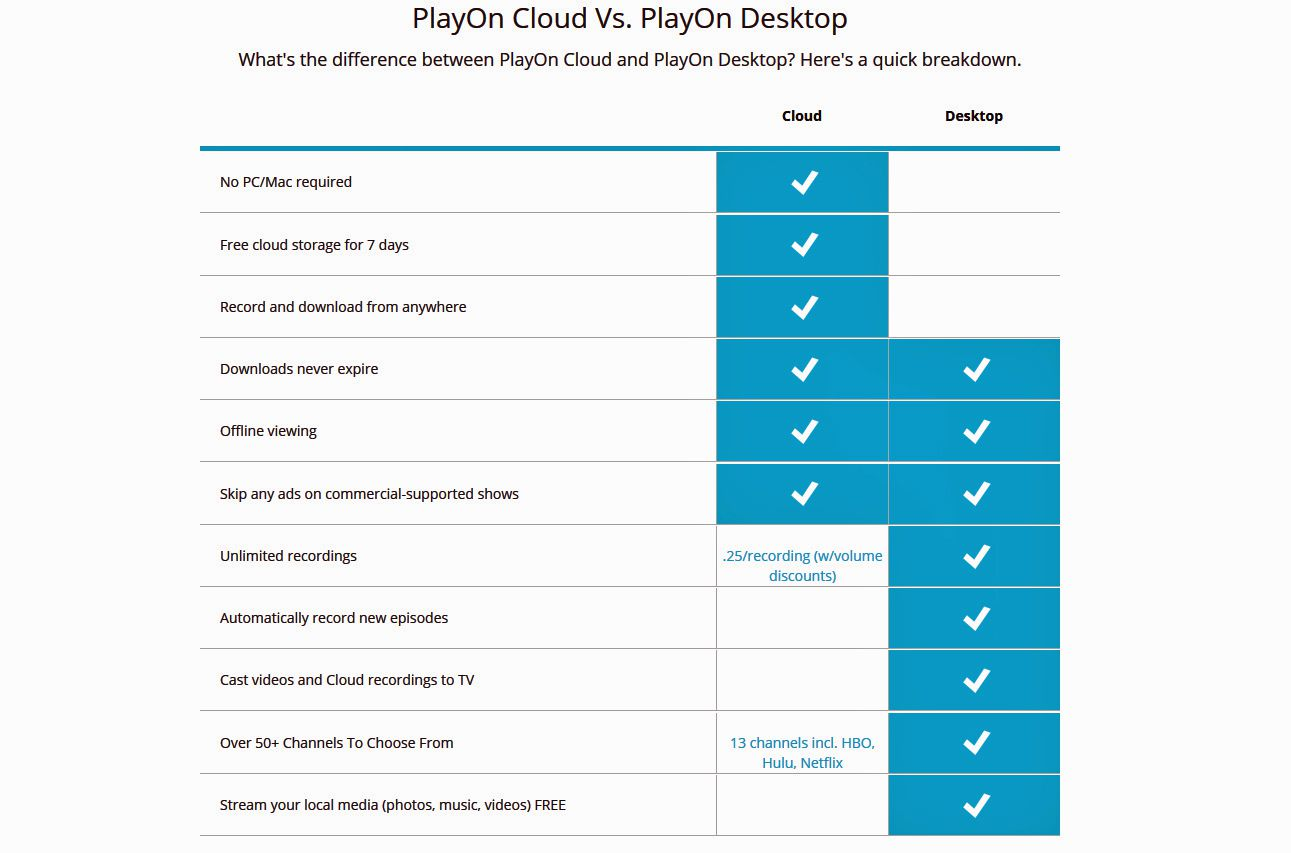PlayOn - What It Is And How It Works