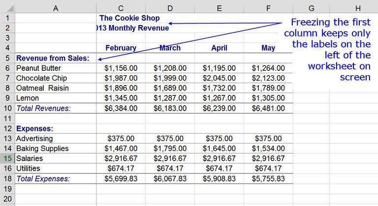 Freeze Column And Row Headings In Excel With Panes. Freeze Just The First Column Of A Worksheet. Worksheet. Excel Worksheet Limit 2013 At Mspartners.co